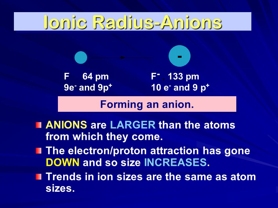 Ionic Radius-Anions ANIONS are LARGER than the atoms from which they come. The electron/proton attraction has gone DOWN and so size INCREASES. Trends
