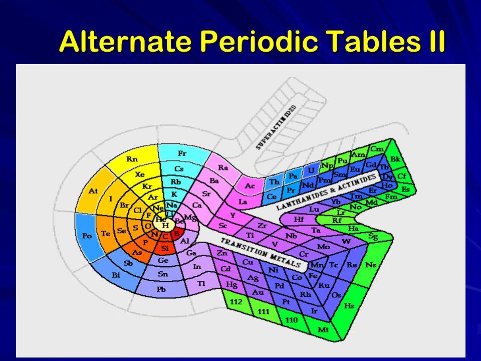 Alternate Periodic Tables II