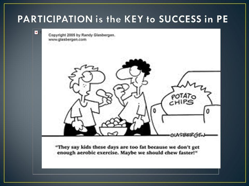 PARTICIPATION – 70% FITNESS – 15% SKILL & THEORY – 15%