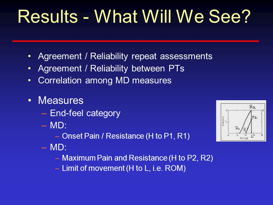 Results - What Will We See? Agreement / Reliability repeat assessments Agreement / Reliability between PTs Correlation among MD measures Measures –End