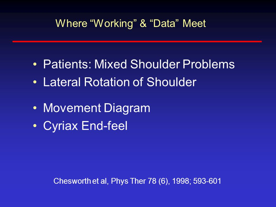 Where Working & Data Meet Patients: Mixed Shoulder Problems Lateral Rotation of Shoulder Chesworth et al, Phys Ther 78 (6), 1998; Movement Diagram Cyriax End-feel