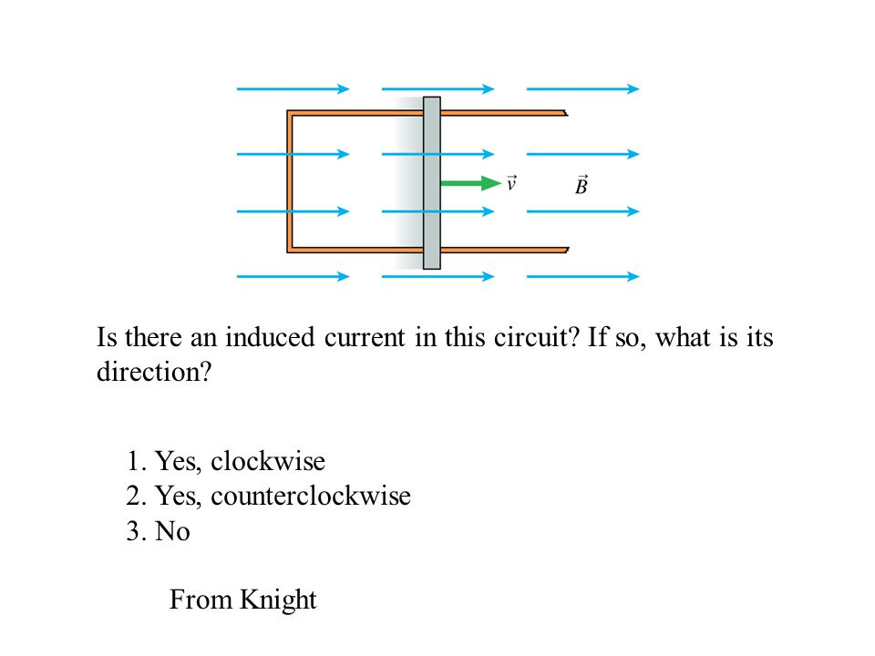 Is there an induced current in this circuit? If so, what is its direction? 1. Yes, clockwise 2. Yes, counterclockwise 3. No From Knight