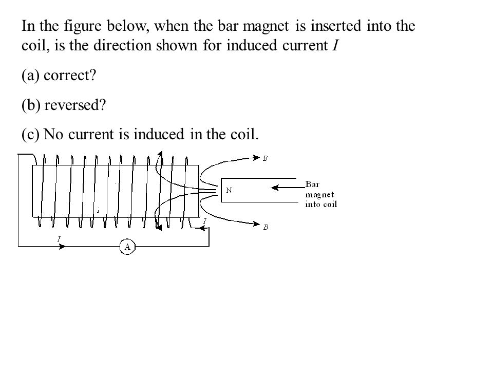 In the figure below, when the bar magnet is inserted into the coil, is the direction shown for induced current I (a) correct? (b) reversed? (c) No cur
