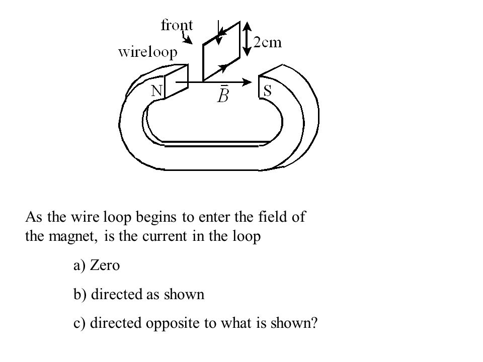 As the wire loop begins to enter the field of the magnet, is the current in the loop a) Zero b) directed as shown c) directed opposite to what is show