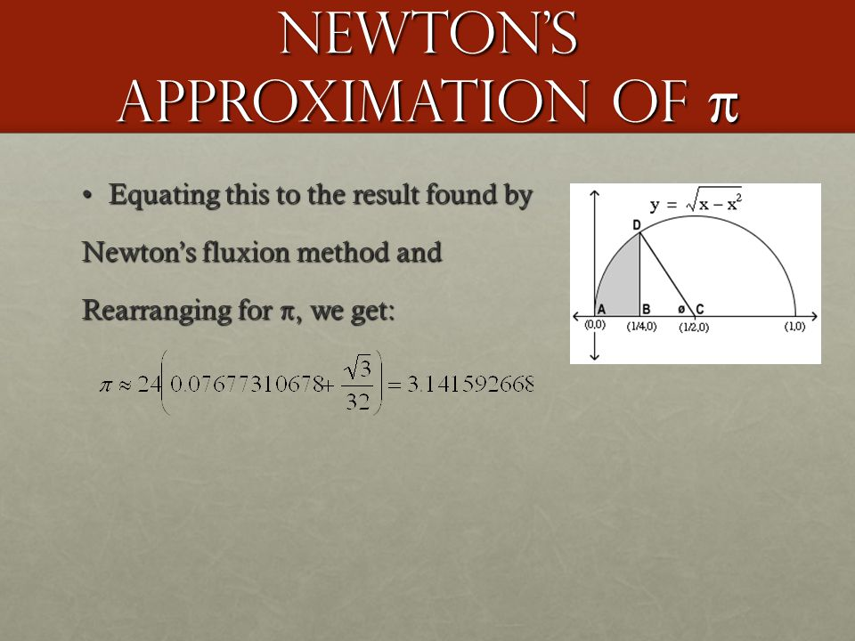 Newton's Approximation of π Equating this to the result found byEquating this to the result found by Newton's fluxion method and Rearranging for π, we get: