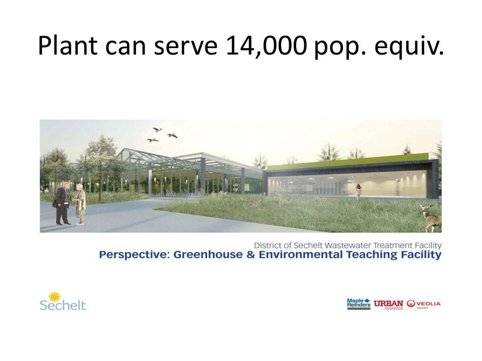 Plant can serve 14,000 pop. equiv.