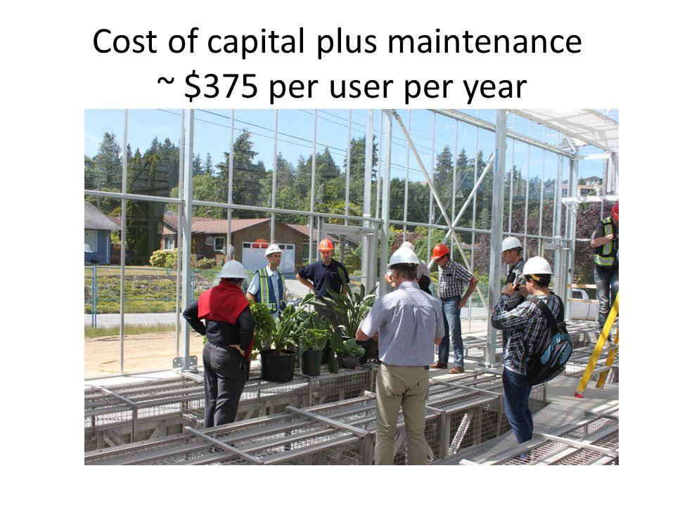Cost of capital plus maintenance ~ $375 per user per year