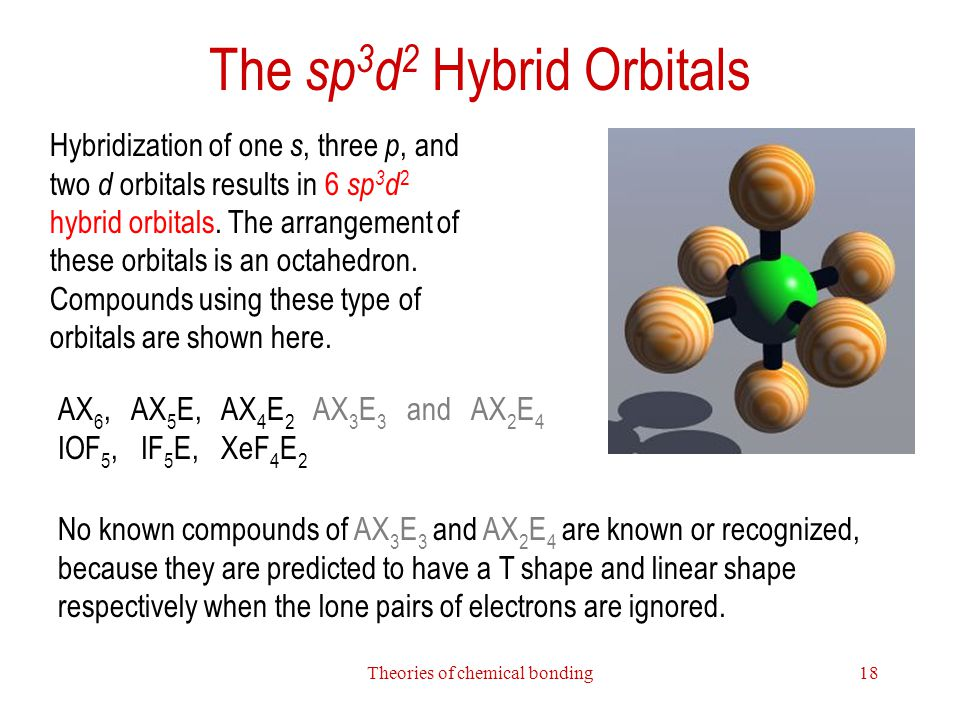Theories of chemical bonding18 The sp 3 d 2 Hybrid Orbitals Hybridization of one s, three p, and two d orbitals results in 6 sp 3 d 2 hybrid orbitals.