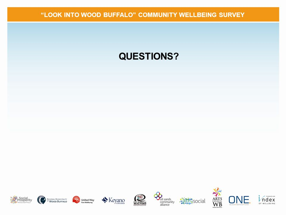 LOOK INTO WOOD BUFFALO COMMUNITY WELLBEING SURVEY QUESTIONS