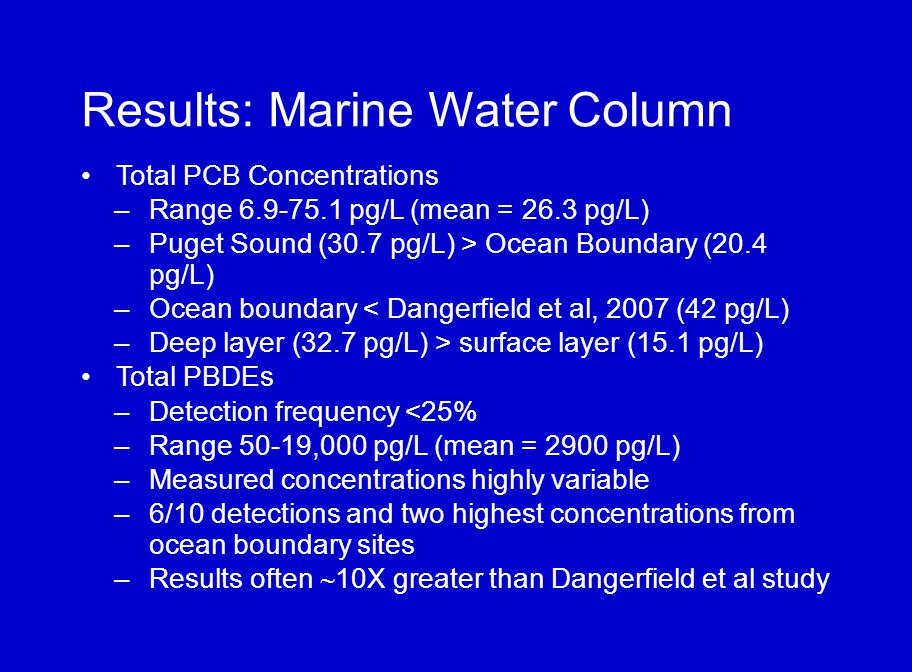 Total PCB Concentrations –Range pg/L (mean = 26.3 pg/L) –Puget Sound (30.7 pg/L) > Ocean Boundary (20.4 pg/L) –Ocean boundary < Dangerfield et al, 2007 (42 pg/L) –Deep layer (32.7 pg/L) > surface layer (15.1 pg/L) Total PBDEs –Detection frequency <25% –Range 50-19,000 pg/L (mean = 2900 pg/L) –Measured concentrations highly variable –6/10 detections and two highest concentrations from ocean boundary sites –Results often  10X greater than Dangerfield et al study Results: Marine Water Column