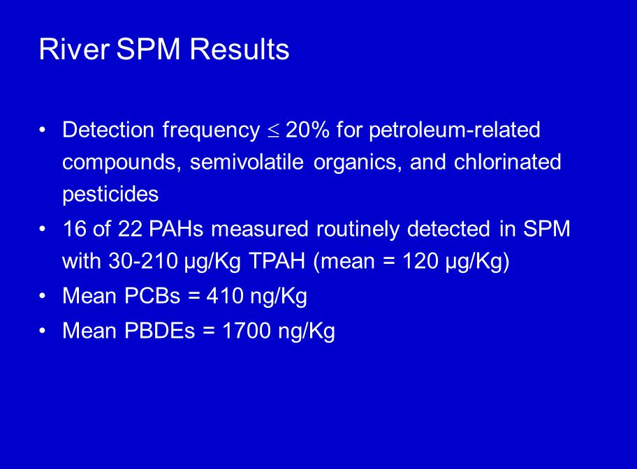 River SPM Results Detection frequency  20% for petroleum-related compounds, semivolatile organics, and chlorinated pesticides 16 of 22 PAHs measured routinely detected in SPM with µg/Kg TPAH (mean = 120 µg/Kg) Mean PCBs = 410 ng/Kg Mean PBDEs = 1700 ng/Kg