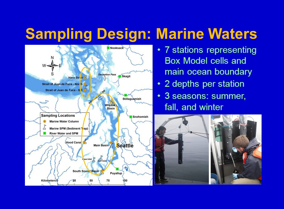 Sampling Design: Marine Waters 7 stations representing Box Model cells and main ocean boundary 2 depths per station 3 seasons: summer, fall, and winter