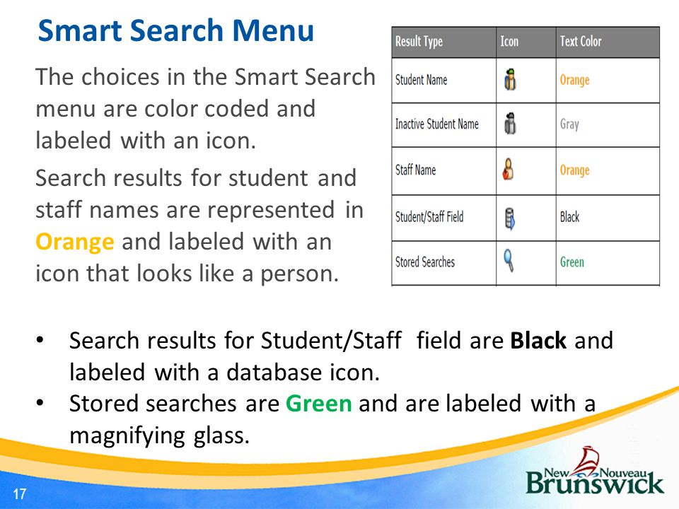 Smart Search Menu The choices in the Smart Search menu are color coded and labeled with an icon. Search results for student and staff names are repres