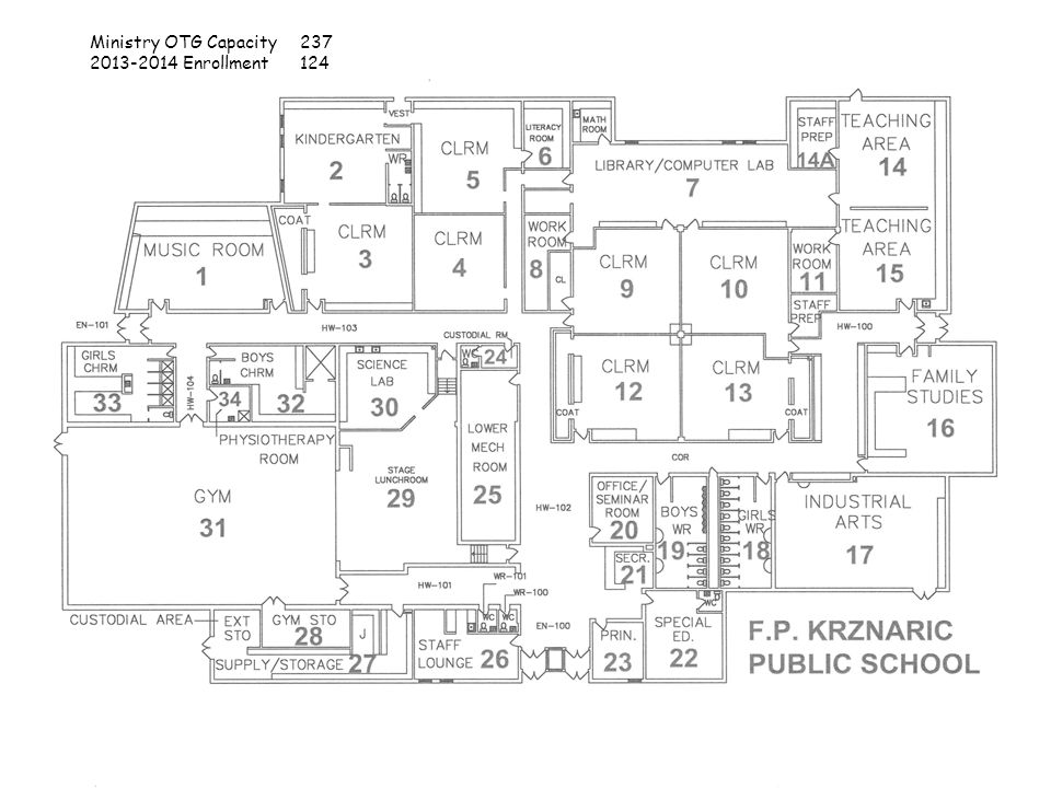 Ministry OTG Capacity237 2013-2014 Enrollment124