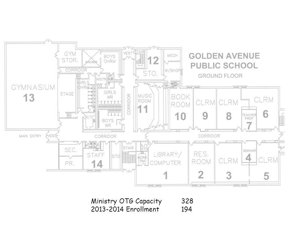 Ministry OTG Capacity328 2013-2014 Enrollment194