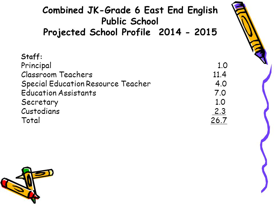Combined JK-Grade 6 East End English Public School Projected School Profile 2014 - 2015 Staff: Principal 1.0 Classroom Teachers 11.4 Special Education Resource Teacher 4.0 Education Assistants 7.0 Secretary 1.0 Custodians 2.3 Total 26.7