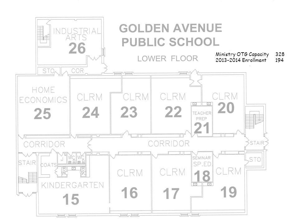 Golden Avenue Public School School Profile Enrolment – October 31 School Year Enrolment 2002 – 2003 286 2003 – 2004 278 2004 – 2005 274 2005 – 2006 247 2006 – 2007 220 2007 – 2008 200 2008 – 2009 179 2009 – 2010 194 2010 - 2011 198 2011 - 2012 201 2012 - 2013 200 2013 - 2014 194 (188 projected, actual as of Sep 6/13) Decline from 2002-2003 = 92 Surplus Spaces 328–194 = 134 Utilization 59.15%