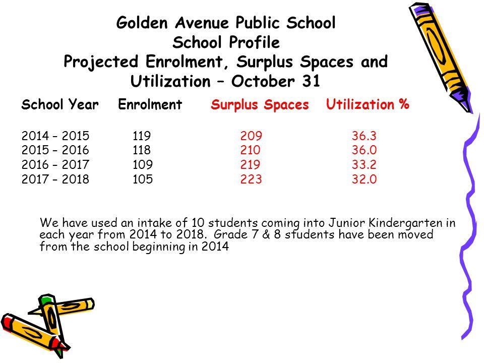 Golden Avenue Public School School Profile
