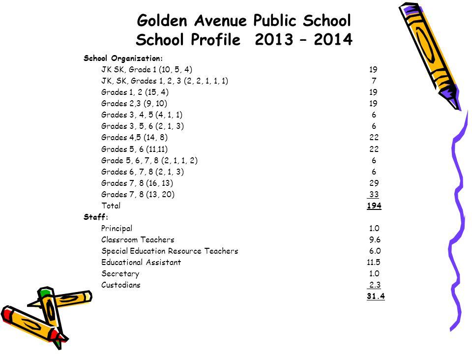 Combined JK-Grade 6 East End English Public School Projected Enrolment, October 31 School Year Enrolment 2014 – 2015 216 2015 – 2016 210 2016 – 2017186 2017 – 2018180
