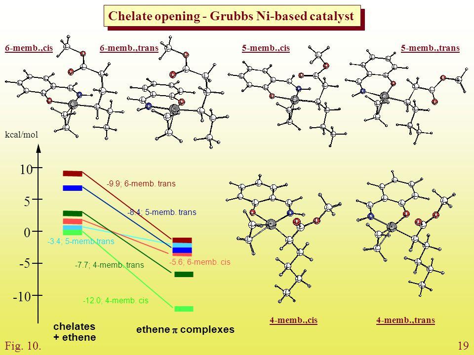 Chelate opening - Grubbs Ni-based catalyst -12.0; 4-memb.