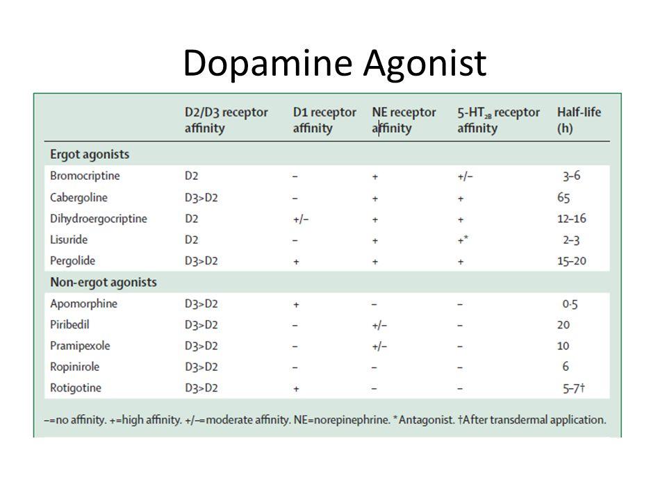 Dopamine Agonist