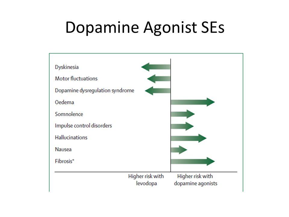 Dopamine Agonist SEs