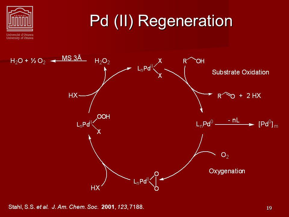 19 Pd (II) Regeneration Stahl, S.S. et al. J. Am. Chem. Soc. 2001, 123, 7188.