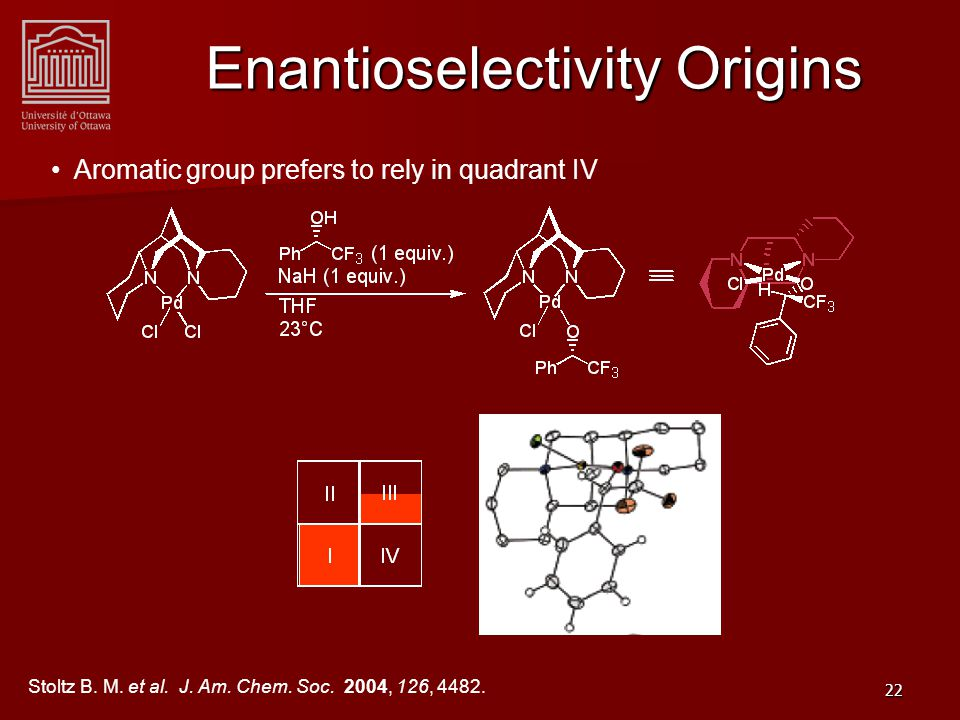 22 Enantioselectivity Origins Aromatic group prefers to rely in quadrant IV Stoltz B.