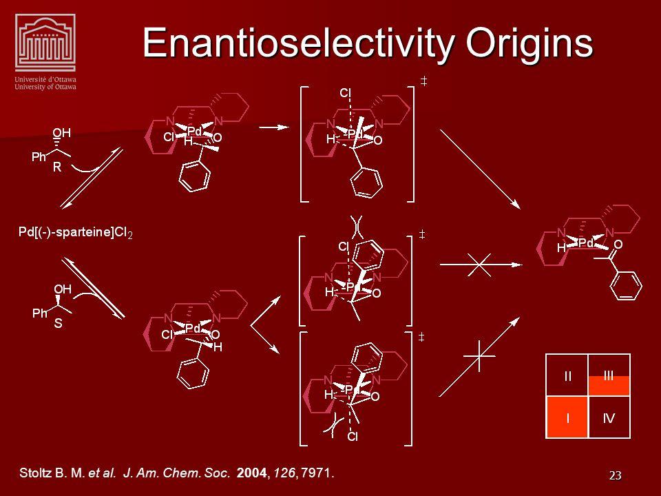 23 Enantioselectivity Origins Stoltz B. M. et al. J. Am. Chem. Soc. 2004, 126, 7971.