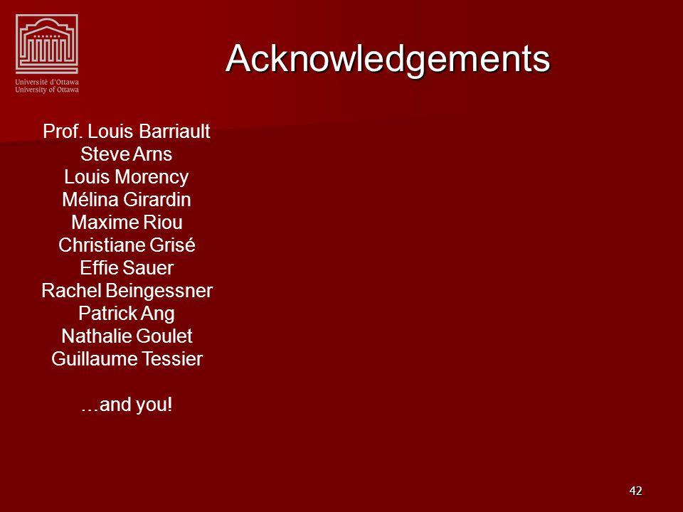 42 Acknowledgements Prof.