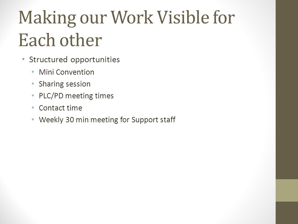 Making our Work Visible for Each other Structured opportunities Mini Convention Sharing session PLC/PD meeting times Contact time Weekly 30 min meetin