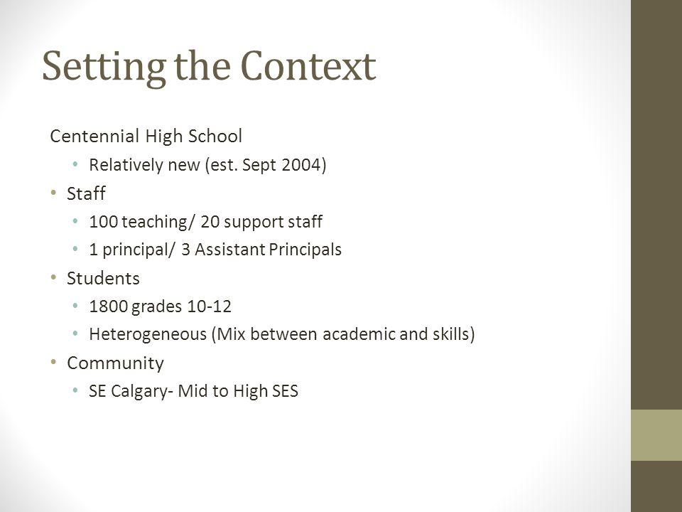 Setting the Context Centennial High School Relatively new (est.