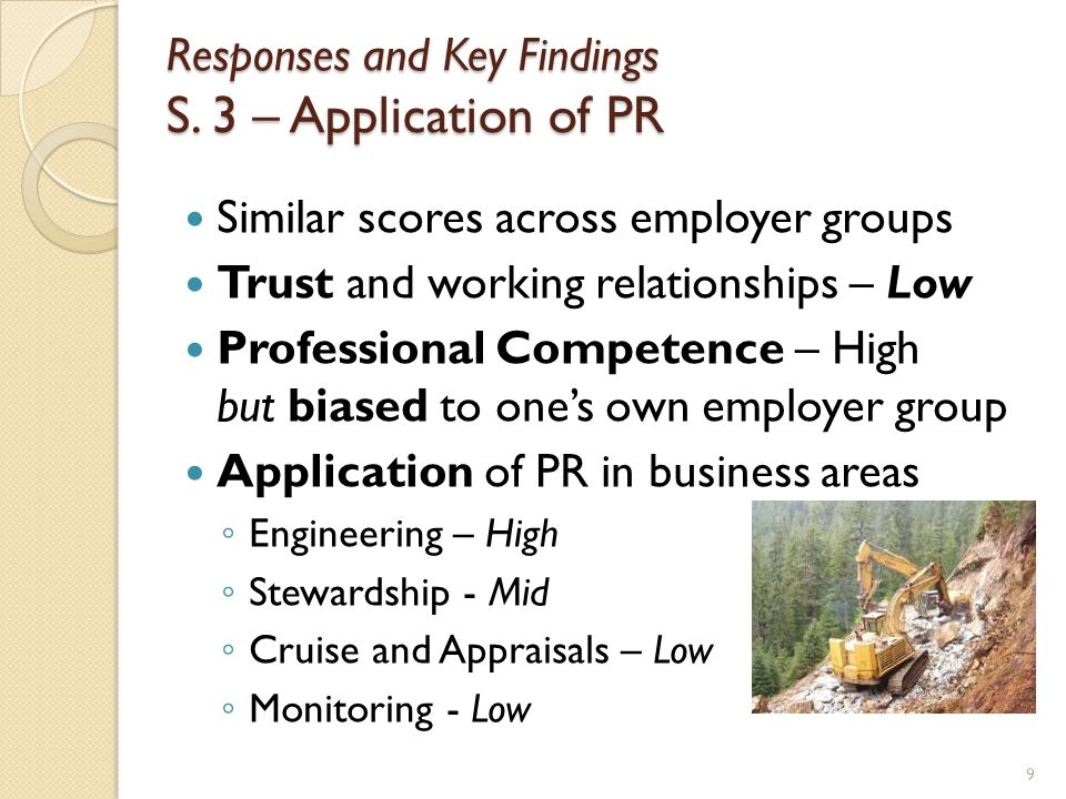 Responses and Key Findings S.