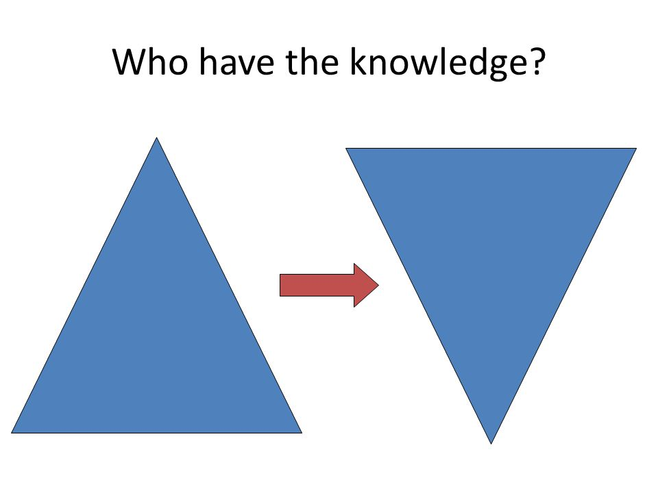 Who have the knowledge