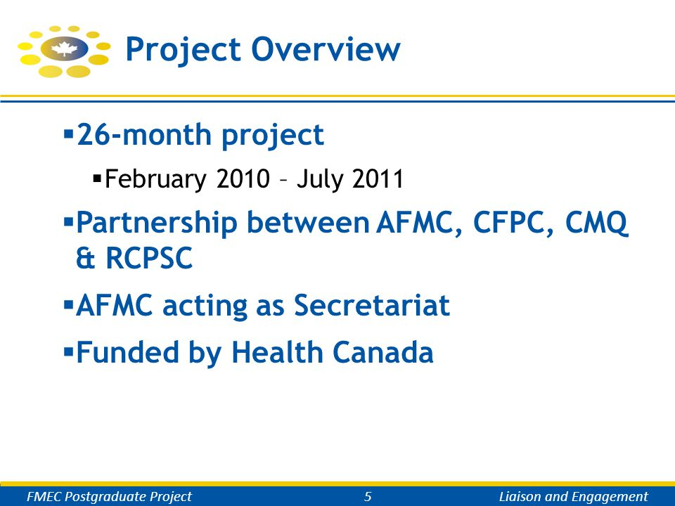 Project Overview  26-month project  February 2010 – July 2011  Partnership between AFMC, CFPC, CMQ & RCPSC  AFMC acting as Secretariat  Funded by