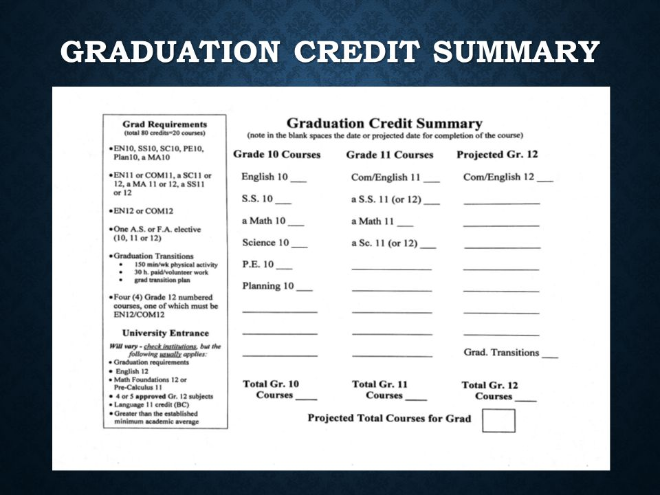 GRADUATION CREDIT SUMMARY