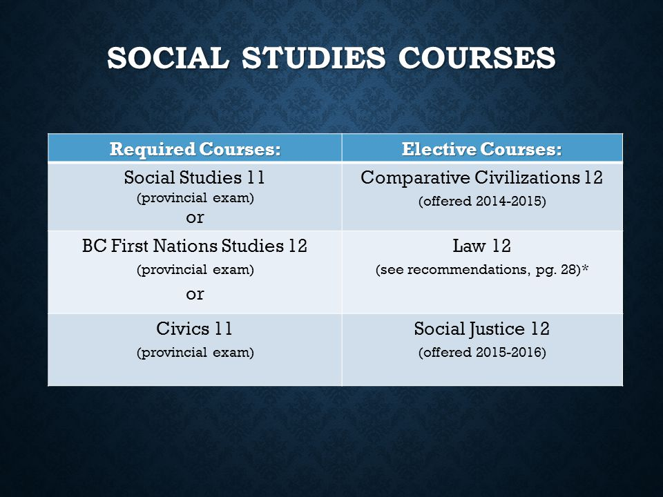 Required Courses: Elective Courses: Social Studies 11 (provincial exam) or Comparative Civilizations 12 (offered 2014-2015) BC First Nations Studies 1