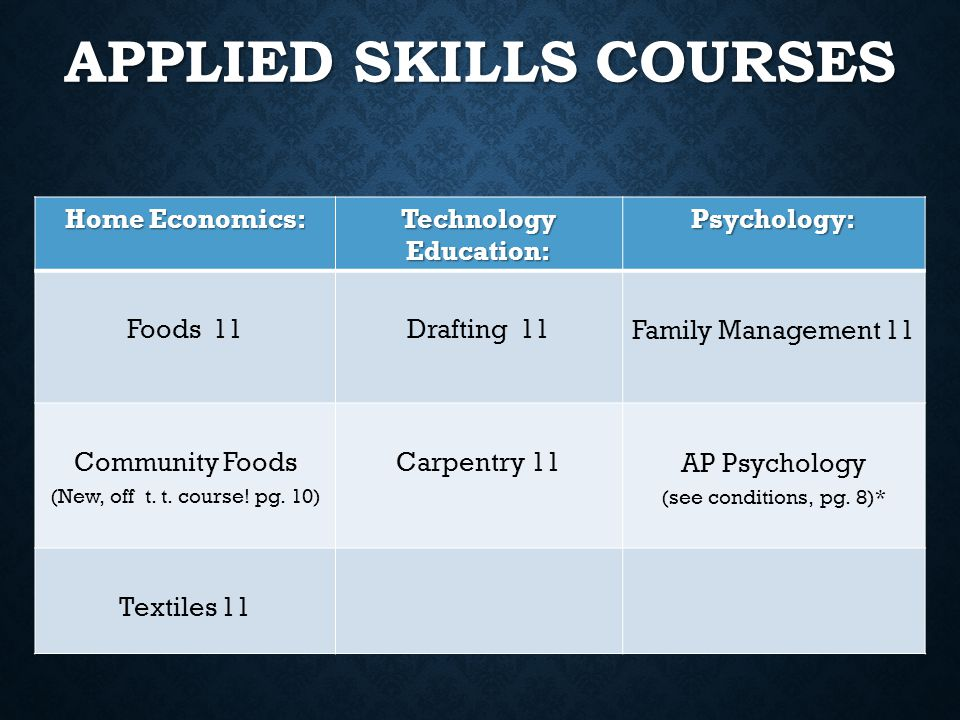 Home Economics: Technology Education: Psychology: Foods 11Drafting 11 Family Management 11 Community Foods (New, off t. t. course! pg. 10) Carpentry 1