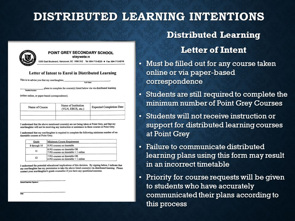 DISTRIBUTED LEARNING INTENTIONS Distributed Learning Letter of Intent Must be filled out for any course taken online or via paper-based correspondence