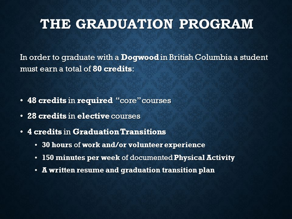 "In order to graduate with a Dogwood in British Columbia a student must earn a total of 80 credits: 48 credits in required ""core"" courses 48 credits in"