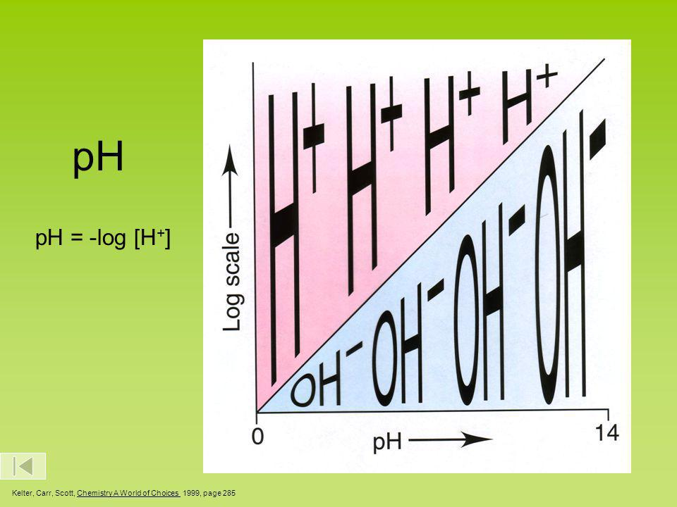 Acid – Base Concentrations pH = 3 pH = 7 pH = 11 OH - H3O+H3O+ H3O+H3O+ H3O+H3O+ [H 3 O + ] = [OH - ] [H 3 O + ] > [OH - ] [H 3 O + ] < [OH - ] acidic solution neutral solution basic solution concentration (moles/L) 10 -14 10 -7 10 -1 Timberlake, Chemistry 7 th Edition, page 332