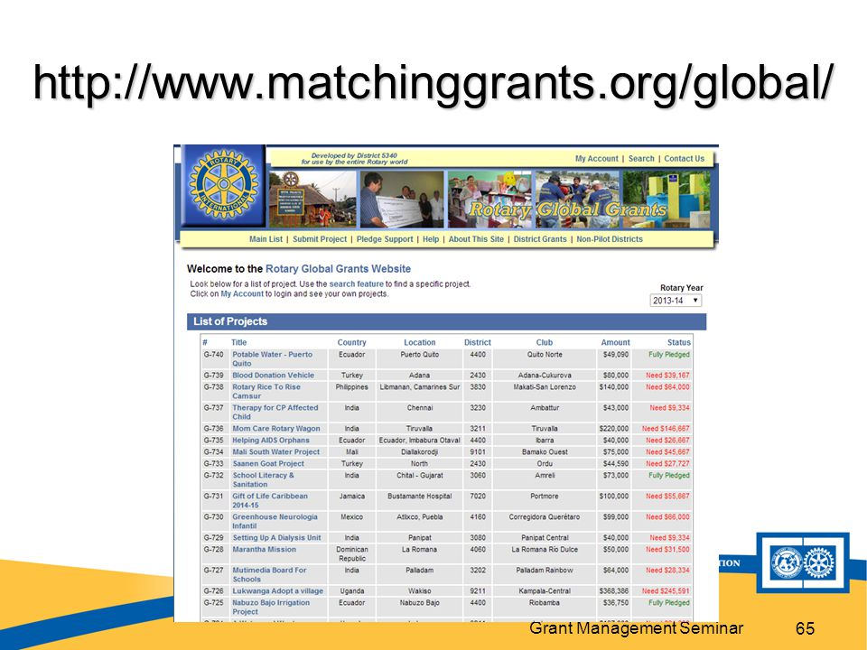 Grant Management Seminar http://www.matchinggrants.org/global/ 65