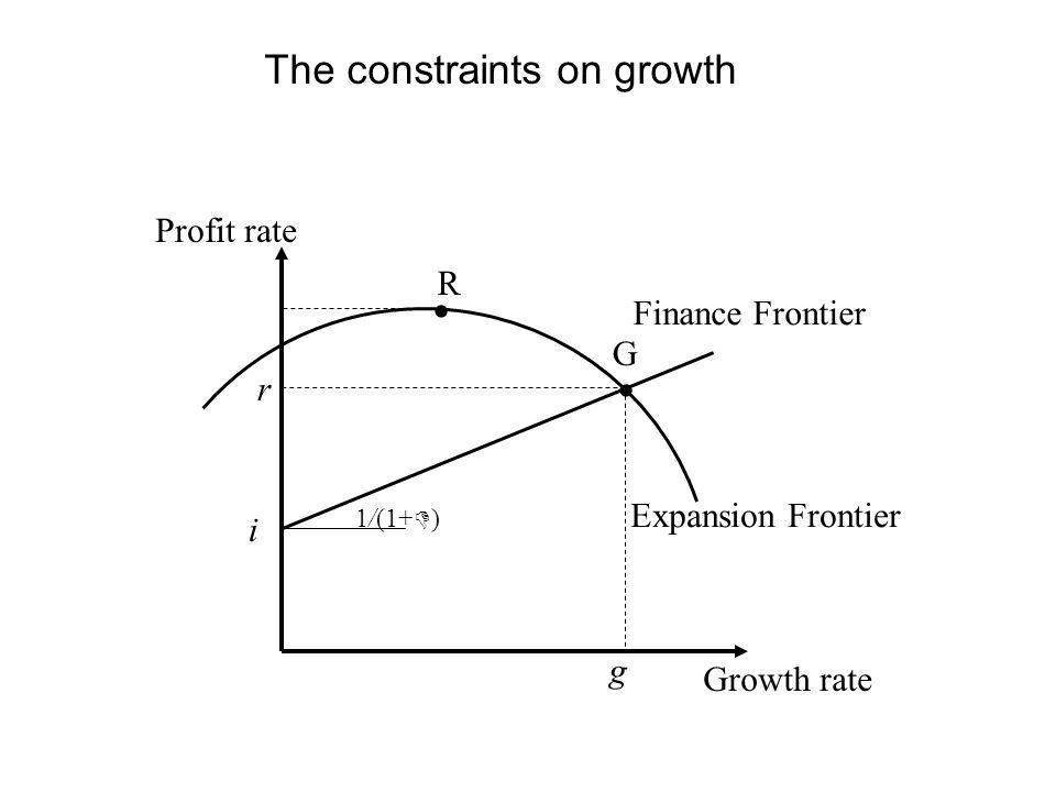1/(1+  ) i G R   Growth rate Profit rate Expansion Frontier Finance Frontier g r The constraints on growth