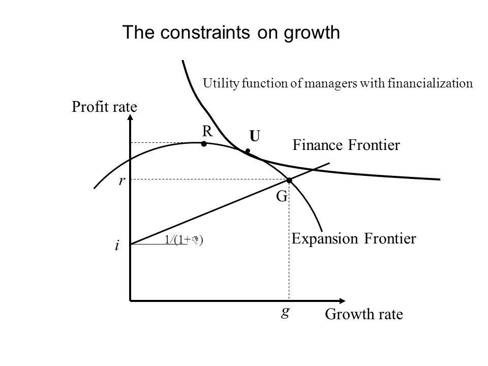 1/(1+  ) i G R   Growth rate Profit rate Expansion Frontier Finance Frontier g r The constraints on growth Utility function of managers with financialization U 