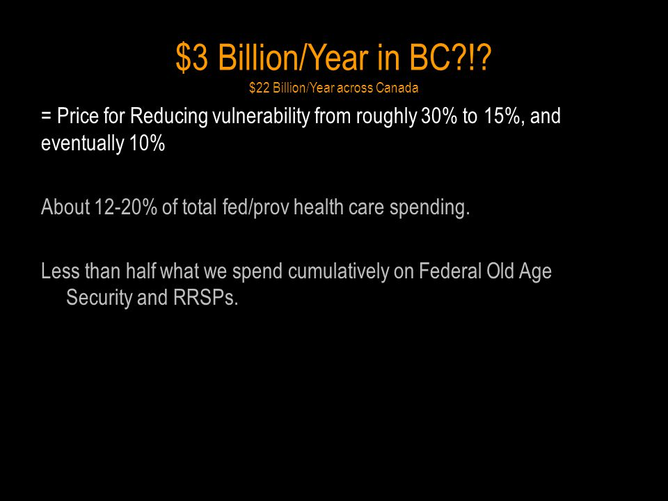$3 Billion/Year in BC !.