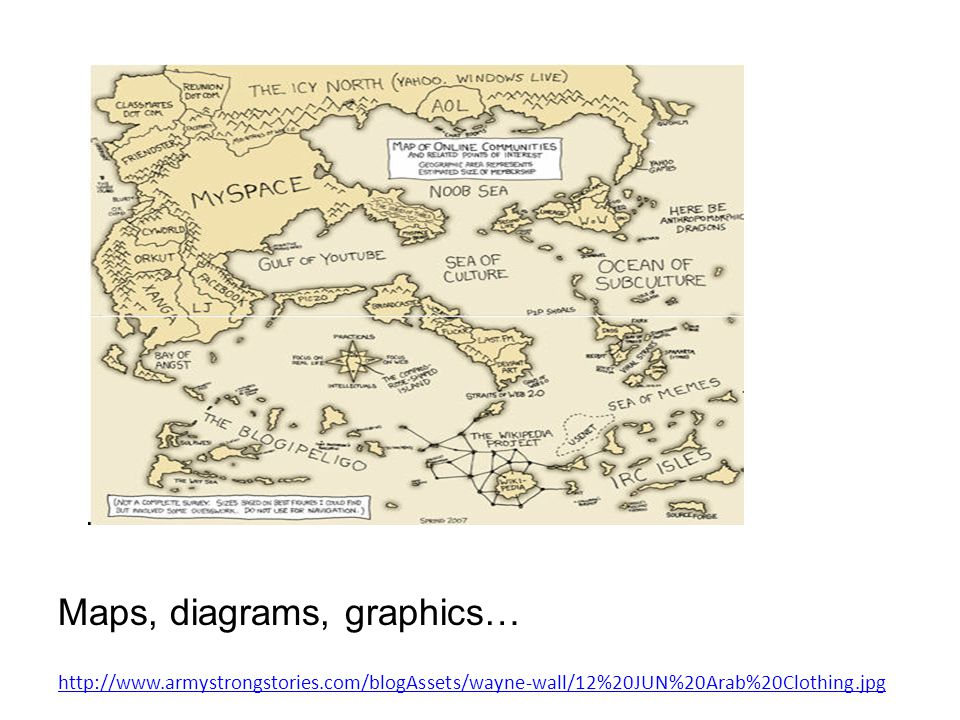 Maps, diagrams, graphics… http://www.armystrongstories.com/blogAssets/wayne-wall/12%20JUN%20Arab%20Clothing.jpg