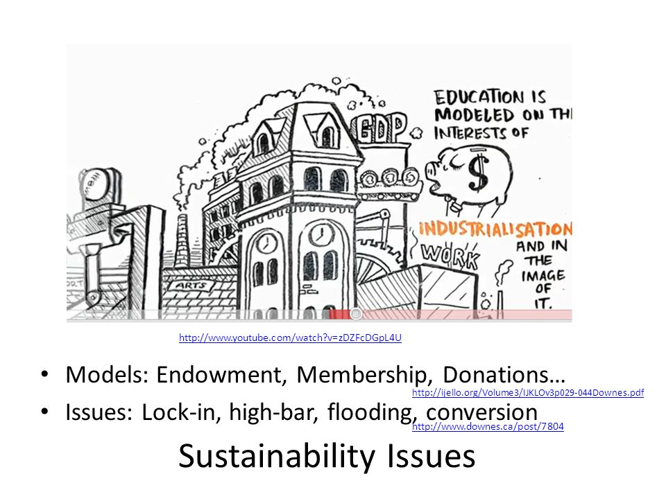 Sustainability Issues Models: Endowment, Membership, Donations… Issues: Lock-in, high-bar, flooding, conversion http://ijello.org/Volume3/IJKLOv3p029-044Downes.pdf http://www.downes.ca/post/7804 http://www.youtube.com/watch v=zDZFcDGpL4U