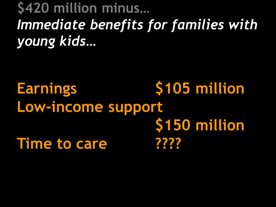 $420 million minus… Immediate benefits for families with young kids… Earnings$105 million Low-income support $150 million Time to care????