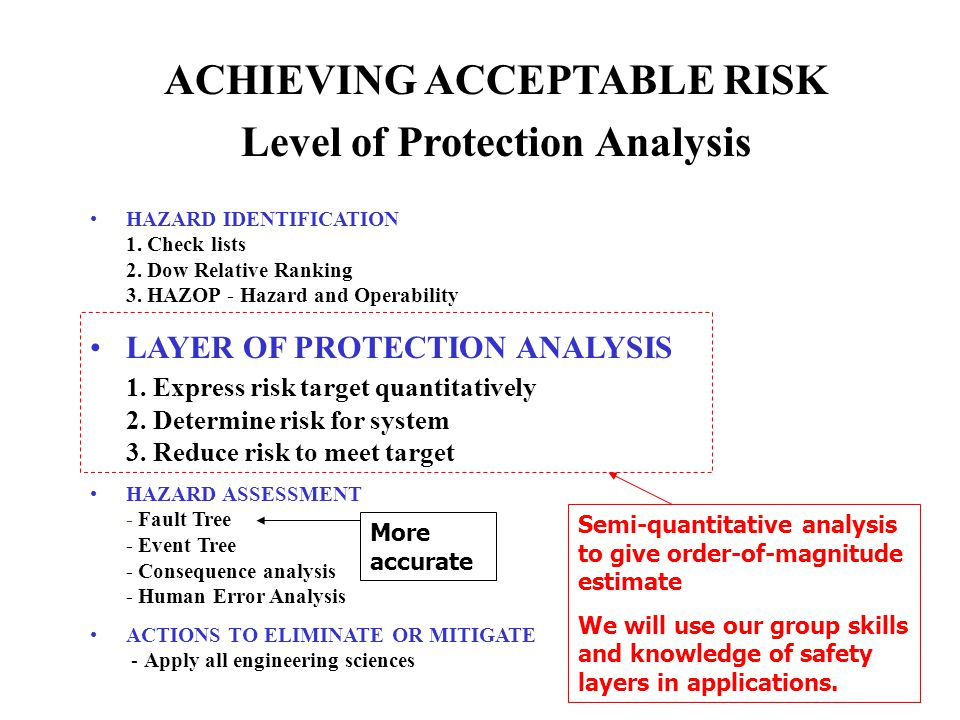 HAZARD IDENTIFICATION 1. Check lists 2. Dow Relative Ranking 3. HAZOP - Hazard and Operability LAYER OF PROTECTION ANALYSIS 1. Express risk target qua