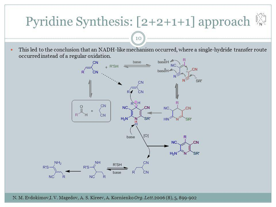 Pyridine Synthesis: [2+2+1+1] approach This led to the conclusion that an NADH-like mechanism occurred, where a single-hydride transfer route occurred
